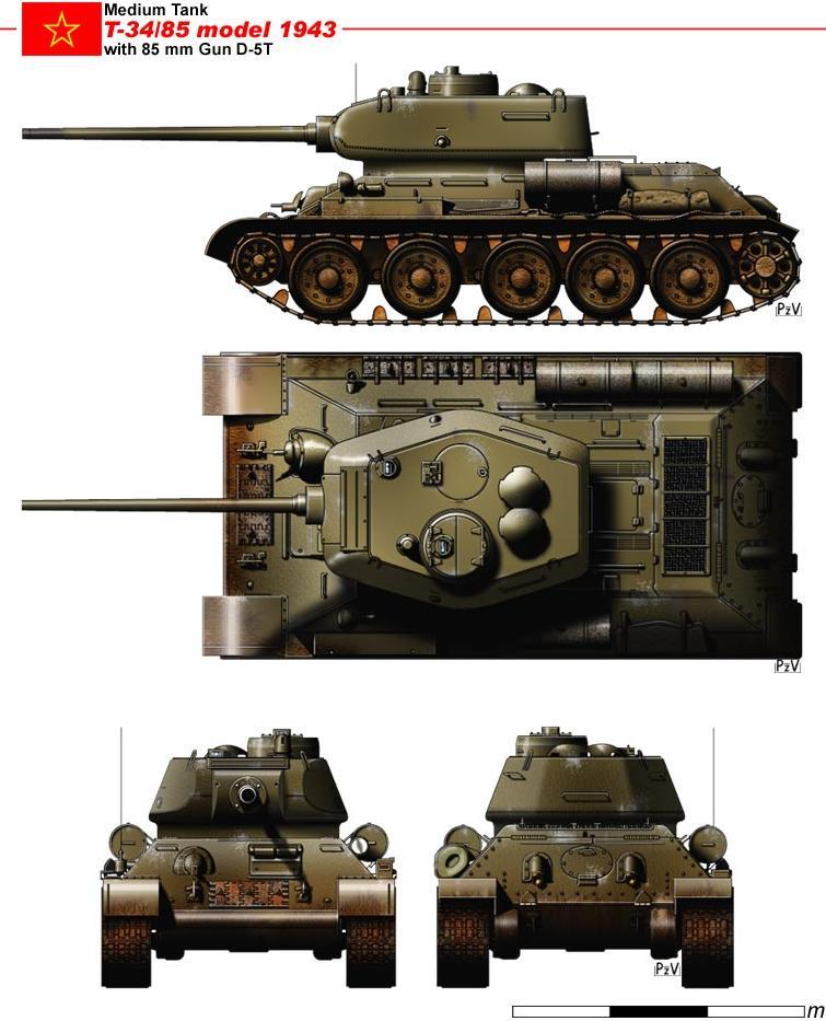 Как сделать элитным т-34-85 - Zoolubimets.ru